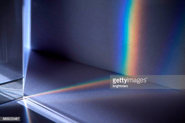 Light spectrum through a prism