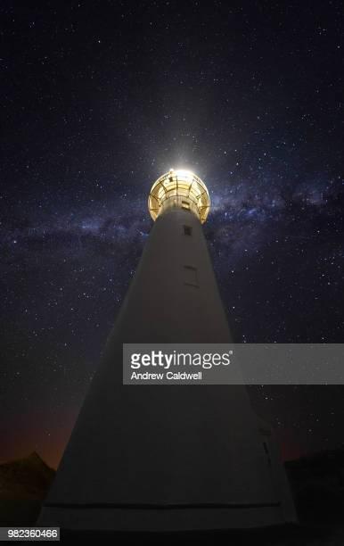 Lighting the (Milky) Way