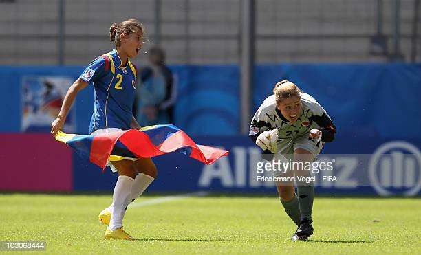 Lina Taborda and Alexandra Avendano of Colombia celebrate after winning the FIFA U20 Women's World Cup Quarter Final match between Sweden and...