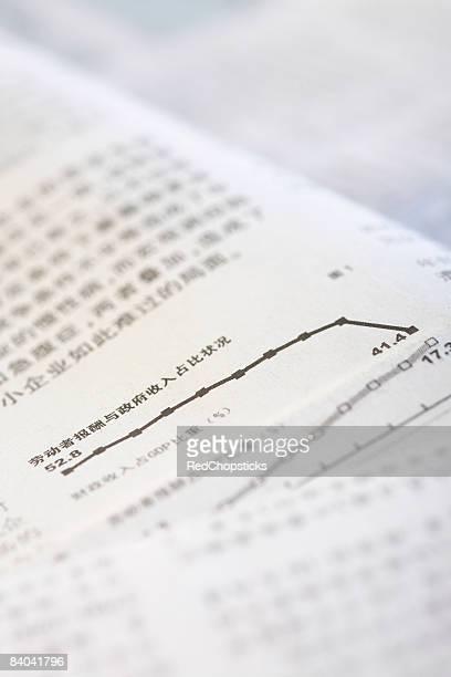 Line graph on a newspaper