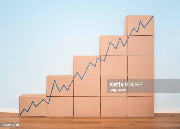 Line graph on cardboard boxes