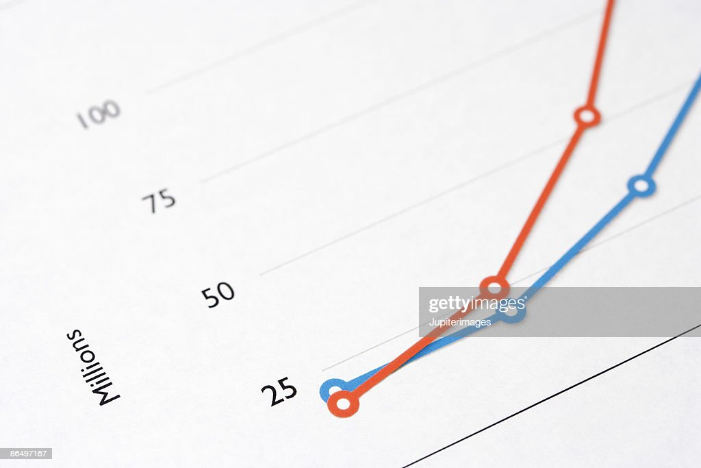 Line graph : Stock Photo