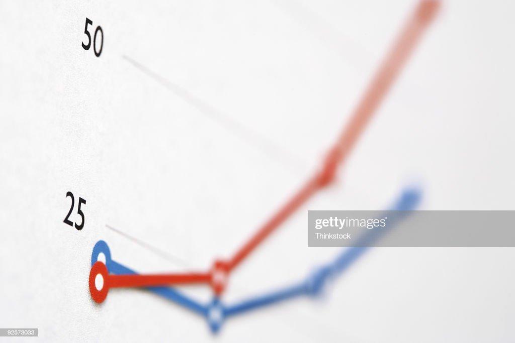 Line graph : Stock Photo