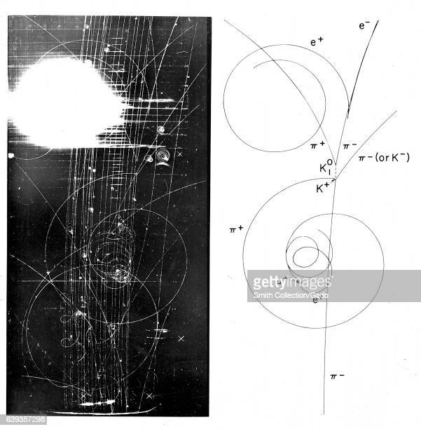 Liquid hydrogen bubble chamber photograph of a negatively charged pi meson interacting with a proton and producing a positive K meson a neutral meson...