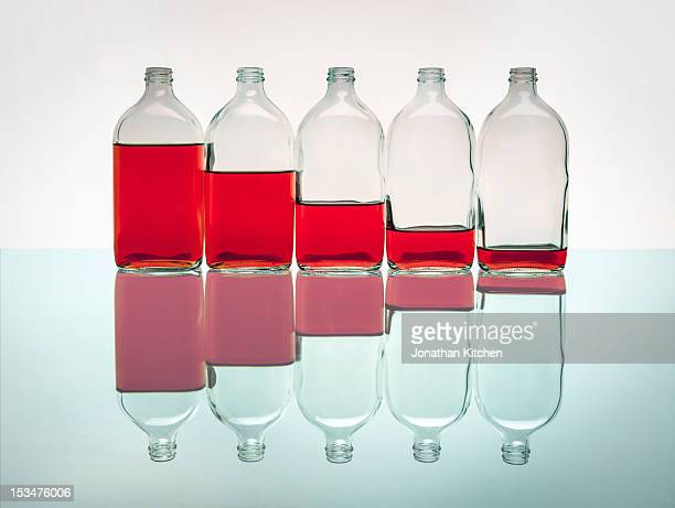 Liquid Levels