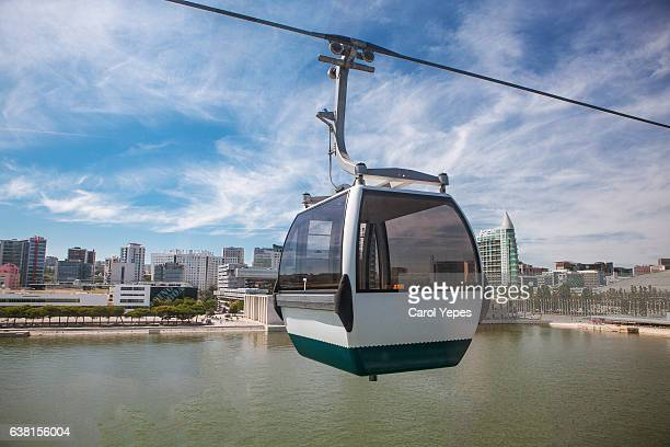 lisboan.Cable car and park of nations.Tagus river