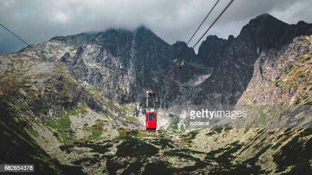 Lomnica Peak most visited mountain of the High Tatras range