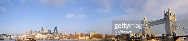 London panorama