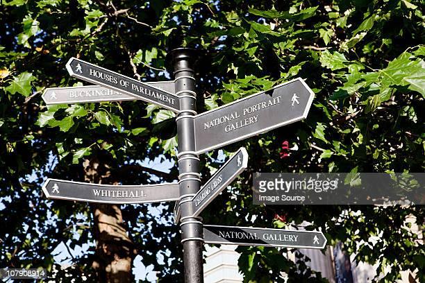 London signpost