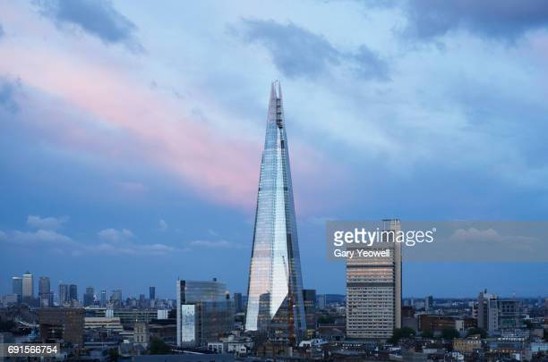 London skyline with The Shard at sunset