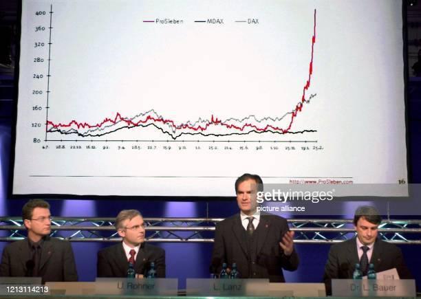 Lothar Lanz , für Finanzen zuständiges Vorstandsmitglied der ProSieben Media AG erklärt am 29.2.2000 auf der Bilanz-Pressekonferenz des Unternehmens...