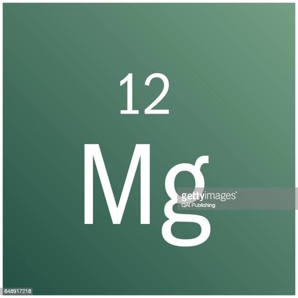 Magnesium Periodic Table Stock Photos And Pictures Getty Images