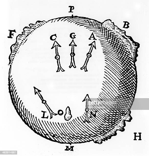 Magnetism 1600 A terrella or globeshaped magnet with lumps of iron to represent mountains and showing the northseeking property of a magnetic needle...