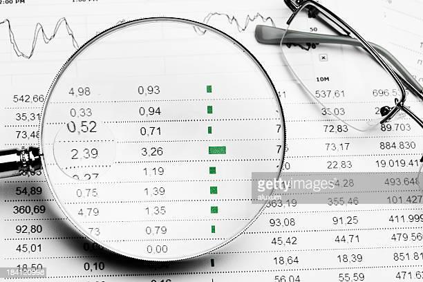 Die Stock Market