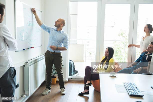 Crear una estrategia de negocios