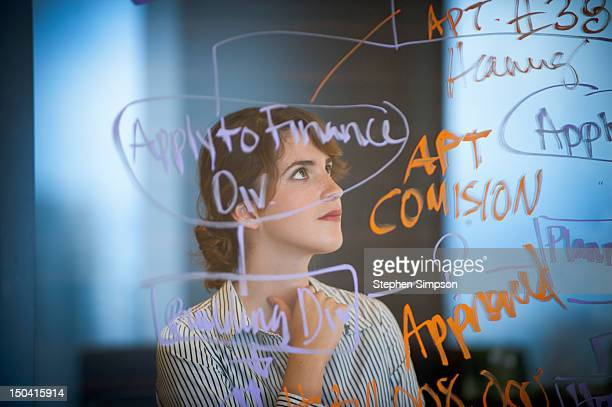 making a diagram on conference room window - diagram stock pictures, royalty-free photos & images