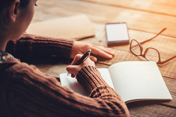 a personal creative writing the lake Learn more about the saint leo university lake city learn more about the saint leo university lake city education center (877) 622 personal attention: a.