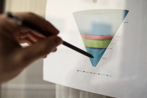Male hand pointing with a pencil at a sales funnel chart during a business meeting in office 947238778