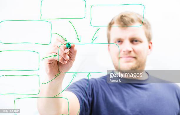Man and a diagram.