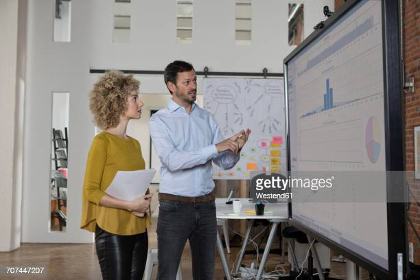 Man and woman discusinf graphs on screen in office
