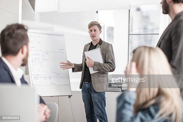 Man in office leading a presentation