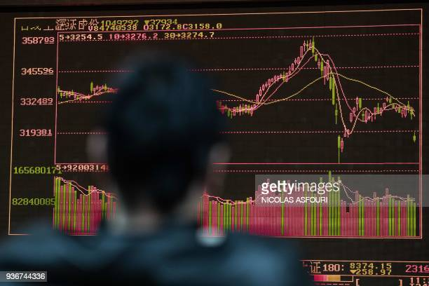 A man keep an eye on stock price movements shown on a screen at a securities company in Beijing on March 23 2018 Asian markets plunged on March 23...