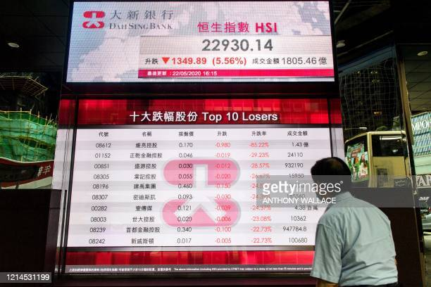 A man looks at a stocks display board showing the Hang Seng Index down by 556 percent after trading closed for the day in Hong Kong on May 22 2020...