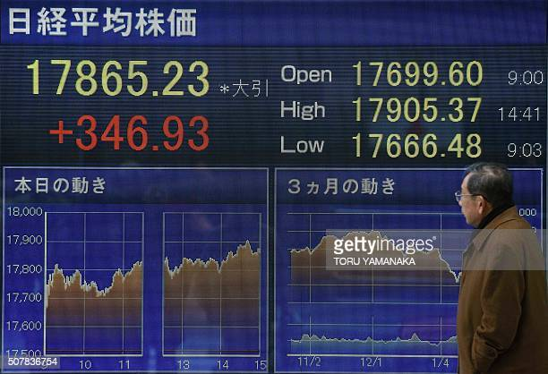 A man looks at an electric quotation board flashing the Nikkei key index of the Tokyo Stock Exchange in front of a securities company in Tokyo on...