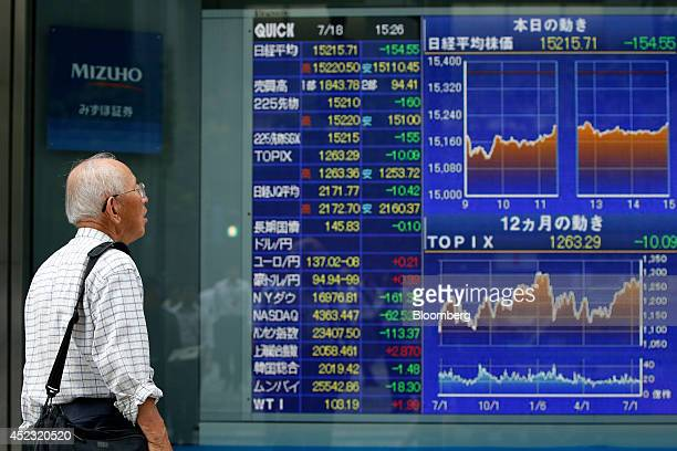 A man looks at an electronic stock board displaying graphs of the day including the movement of the Nikkei 225 Stock Average top right and the...