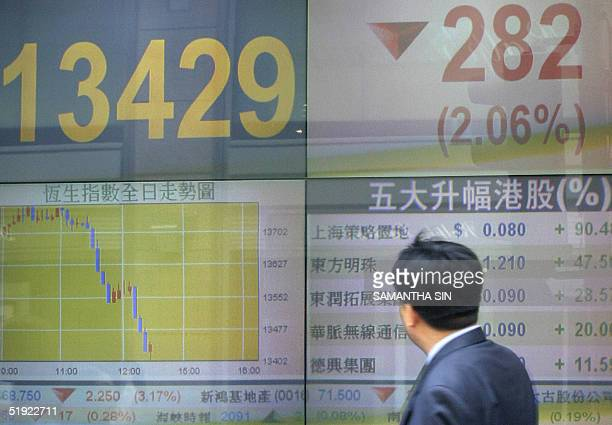 A man passes a giant digital screen showing the stock figures in the business district of Hong Kong 07 January 2005 Hong Kong Hang Seng Index share...