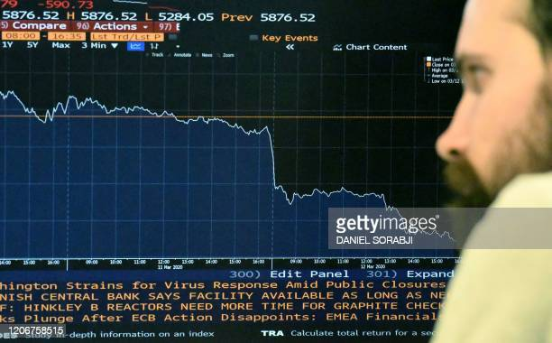 Man poses in front of a screen displaying London Exchange's FTSE-100 as it was down nearly 10 percent in the afternoon after a fall on March 12 in...