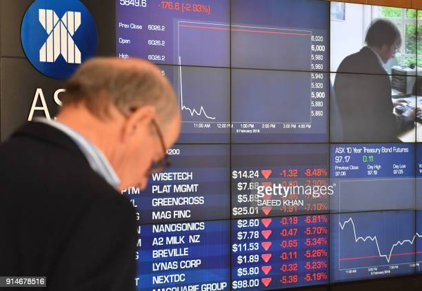 A man stands next to Australian Securities Exchange screens displaying falling stock prices in Sydney on February 6 2018 Australian stocks slumped...