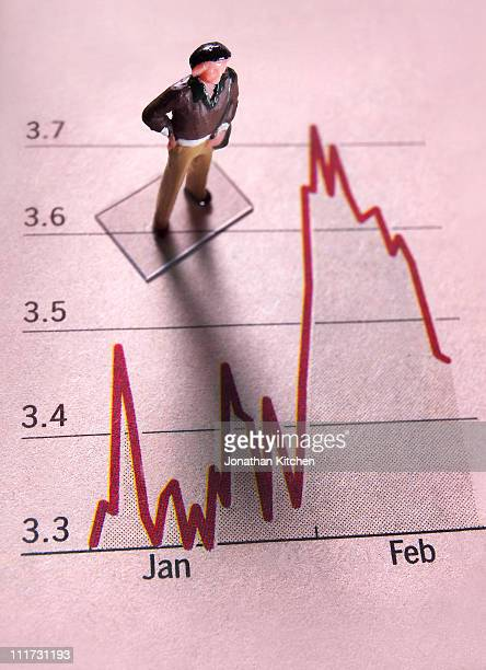 Man stands on Financial graph