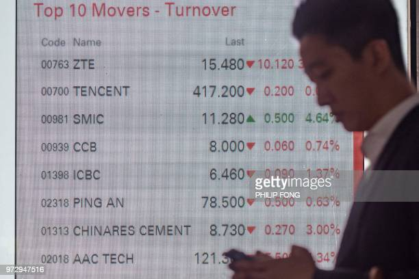 A man walks past a board displaying ZTE on a list of top movers on the Hang Seng Index in Hong Kong on June 13 2018 Shares in Chinese telecoms...