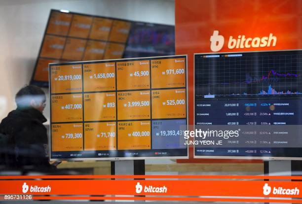 A man walks past a screen showing exchange rates of cryptocurrencies at an exchange in Seoul on December 20 2017 South Korean cryptocurrency exchange...
