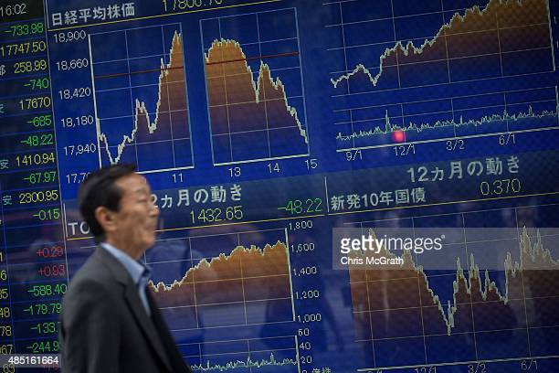 A man walks past a screen showing global stock market information on the street in Tokyo on August 25 2015 Japan's share prices dropped nearly 40...