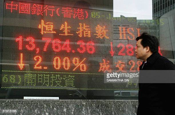 A man walks past a sign showing the closing numbers of Hong Kong's Hang Seng index in Hong Kong 05 January 2005 Hong Kong share prices closed sharply...