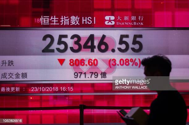 A man walks past a stocks display board that shows a drop in the Hang Seng Index of 308 percent or 80660 points closing at 2534655 in Hong Kong on...
