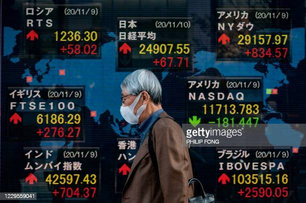 A man walks past an electronic board displaying the Nikkei 225 index in Tokyo on November 10 2020