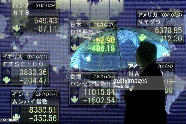 A man walks past an electronic board showing the closing price of Japan's Nikkei share average on October 27 2008 in Tokyo Japan The 225issue Nikkei...