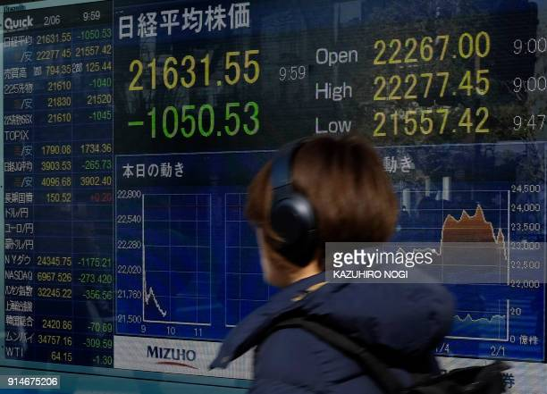 A man walks past an electronics stock indicator showing share prices at the Tokyo Stock Exchange in Tokyo on February 6 2018 Tokyo stocks plunged...