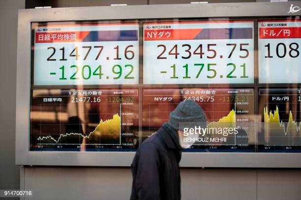 TOPSHOT A man walks past an electronics stock indicator showing share prices at the Tokyo Stock Exchange and Dow Jones numbers in Tokyo on February 6...