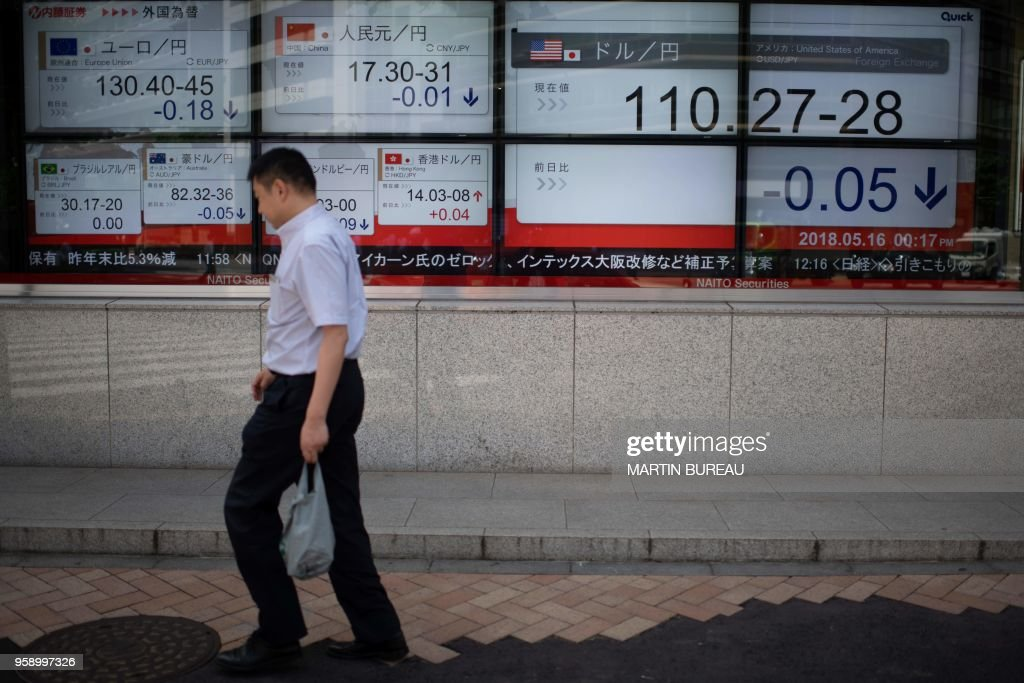 A Man Walks Past Boards Showing The Exchange Rates Between Yen And Other Currencies