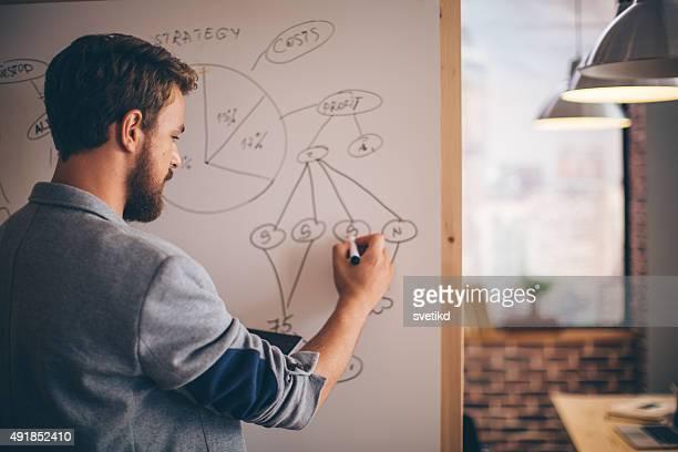現代的なオフィスで働く男性ます。