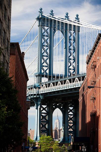 Manhattan bridge classic view