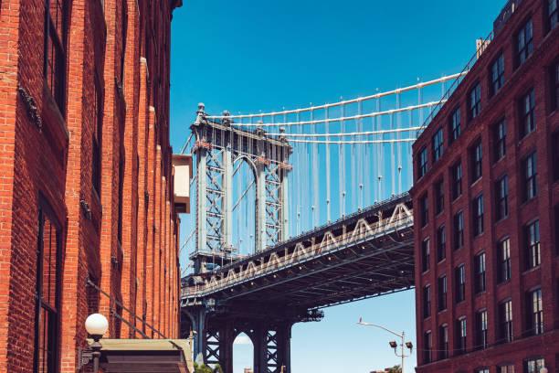 Manhattan Bridge view from Dumbo neighborhood