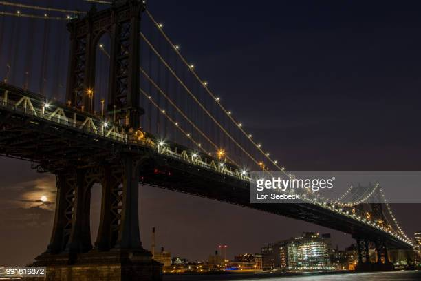 Manhattan Bridge w/super moon