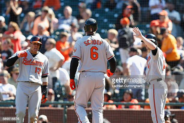 Manny Machado of the Baltimore Orioles and Nolan Reimold of the Baltimore Orioles celebrate after Jonathan Schoop of the Baltimore Orioles hit a...
