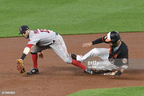 Manny Machado of the Baltimore Orioles slides into Dustin Pedroia of the Boston Red Sox at second base during a baseball game at Oriole Park at...
