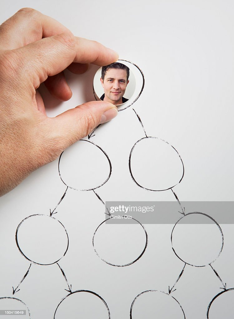 Man's face on disc at the top of pyramid scheme : Stock Photo
